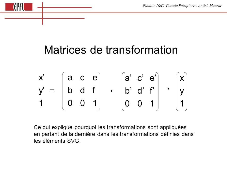 Faculté I&C, Claude Petitpierre, André Maurer Matrices de transformation x'ace y' =bdf 1001 a'c'e'x b'd'f' y 0011 Ce qui explique pourquoi les transformations sont appliquées en partant de la dernière dans les transformations définies dans les éléments SVG.