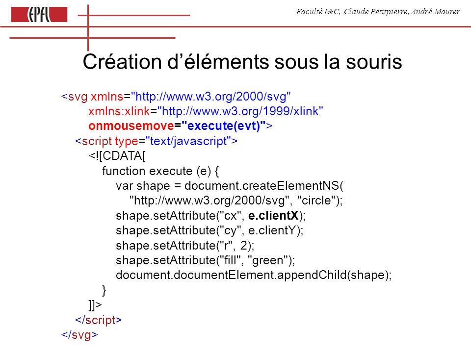 Faculté I&C, Claude Petitpierre, André Maurer Création d'éléments sous la souris