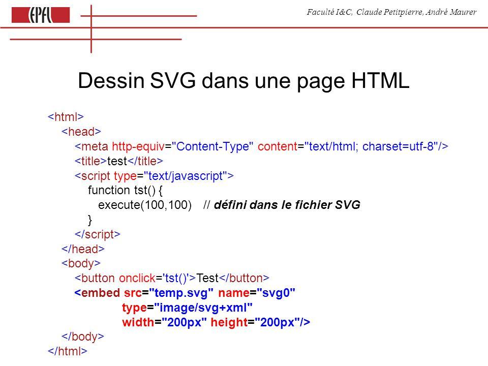 Faculté I&C, Claude Petitpierre, André Maurer Dessin SVG dans une page HTML test function tst() { execute(100,100) // défini dans le fichier SVG } Test <embed src= temp.svg name= svg0 type= image/svg+xml width= 200px height= 200px />