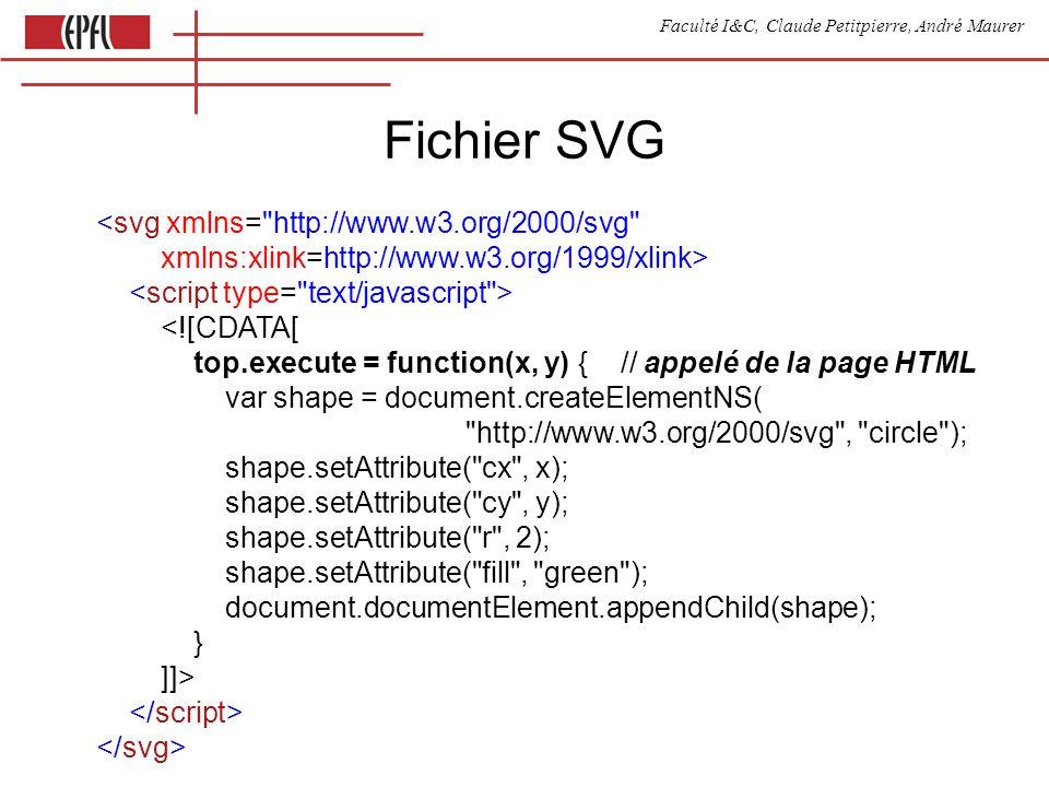Faculté I&C, Claude Petitpierre, André Maurer Fichier SVG