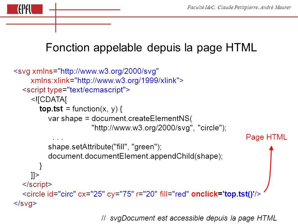 Faculté I&C, Claude Petitpierre, André Maurer Fonction appelable depuis la page HTML <![CDATA[ top.tst = function(x, y) { var shape = document.createElementNS( http://www.w3.org/2000/svg , circle );...