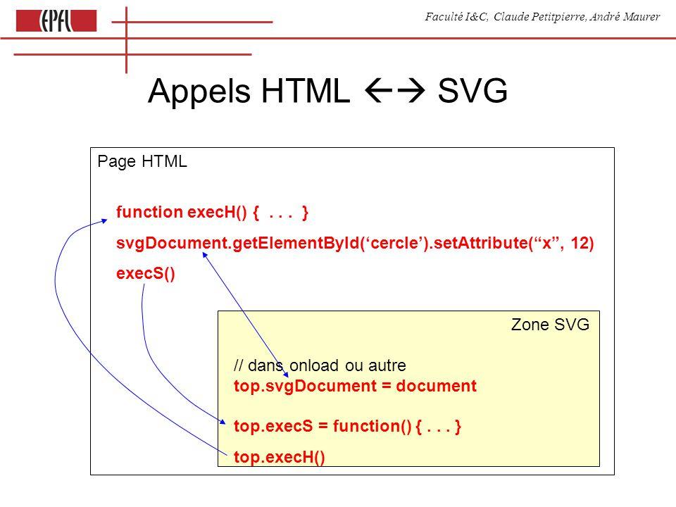 Faculté I&C, Claude Petitpierre, André Maurer Appels HTML  SVG Page HTML function execH() {...