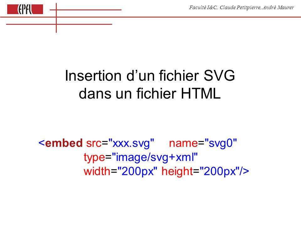 Faculté I&C, Claude Petitpierre, André Maurer Insertion d'un fichier SVG dans un fichier HTML <embed src= xxx.svg name= svg0 type= image/svg+xml width= 200px height= 200px />