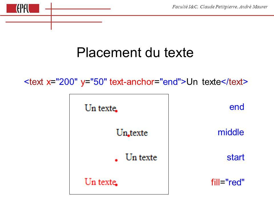 Faculté I&C, Claude Petitpierre, André Maurer Matrices de transformation ace bdf 001 La dernière ligne est toujours la même.