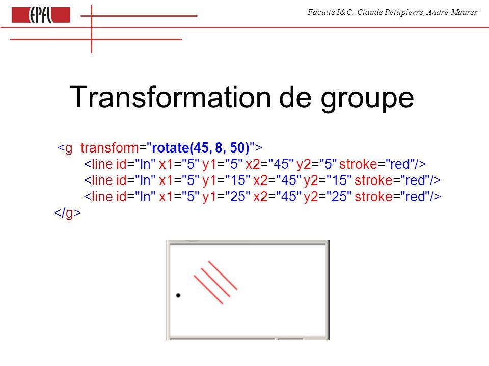 Faculté I&C, Claude Petitpierre, André Maurer Liste des transformations transform= rotate(30, 80, 100) transform= translate(100, 110) transform= scale(2, 3) transform= skewX(45) transform= skewY(30) Les angles sont en degrés