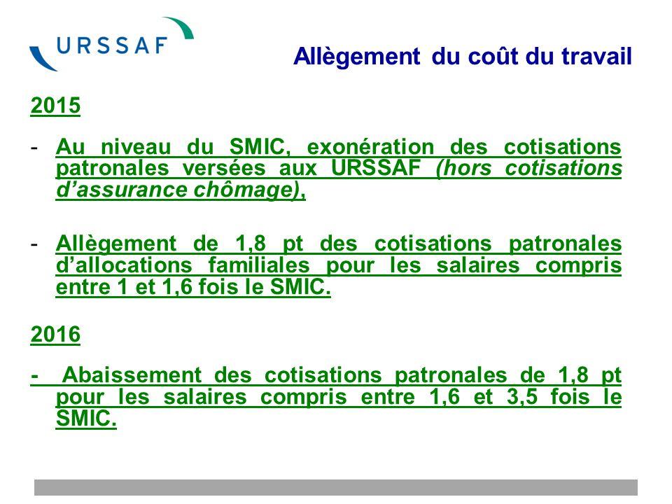 Allègement du coût du travail 2015 -Au niveau du SMIC, exonération des cotisations patronales versées aux URSSAF (hors cotisations d'assurance chômage