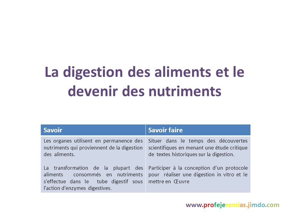 La digestion des aliments et le devenir des nutriments Comment les aliments sont-ils transformés dans l appareil digestif en nutriments.
