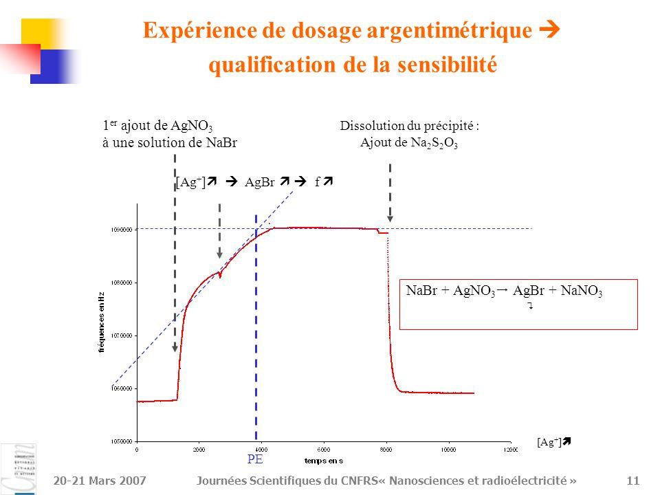 20-21 Mars 2007Journées Scientifiques du CNFRS« Nanosciences et radioélectricité »12 Détermination des valeurs de la sensibilité et de la LD  Expérience d'électrodéposition de cuivre Deux bancs de test Oscillateur :  f = f (masse déposée) AR :  = f (masse déposée) Deux capteurs SAW :  Zone sensible sans traitements préalables  Greffage de la SH-CD puis nettoyage à l'aide d'une solution de piranha (H 2 SO 4 /H 2 O 2 )