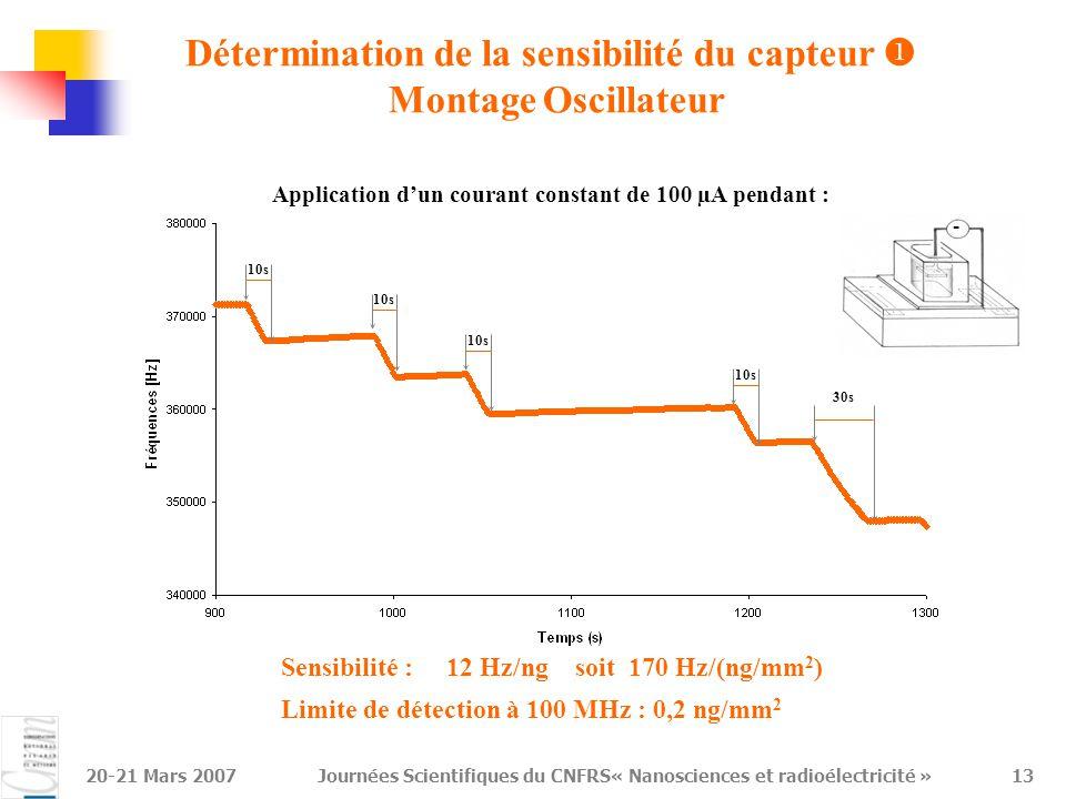 20-21 Mars 2007Journées Scientifiques du CNFRS« Nanosciences et radioélectricité »14 Application d'un courant constant de 100 µA pendant: 1: 5s 2: 7s 3: 1s 4: 3s 5: 2s 6: 10s Électrodéposition de cuivre sur le capteur  Montage Oscillateur
