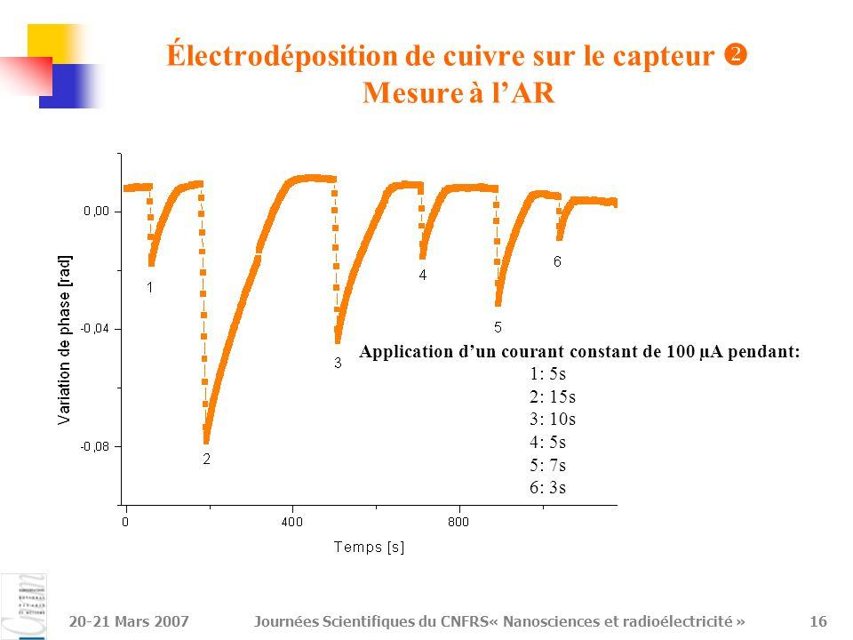 20-21 Mars 2007Journées Scientifiques du CNFRS« Nanosciences et radioélectricité »17 Détermination de la sensibilité du capteur  Sensibilité : 2,51 10 -4 rad/ng soit 3,49 10 -3 rad /(ng/mm 2 ) Limite de détection à 100 MHz : 2,09 10 -3 rad /mm 2