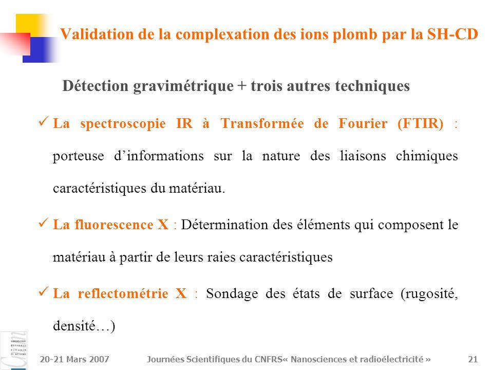 20-21 Mars 2007Journées Scientifiques du CNFRS« Nanosciences et radioélectricité »22 Validation du greffage de la SH-CD sur l'or (spectroscopie FTIR - Mode ATR, cristal diamant) Spectre réalisé sur un Brucker Equinox 55 au Laboratoire de matériaux polymères du Cnam OH C-O-C Éthers cycliques