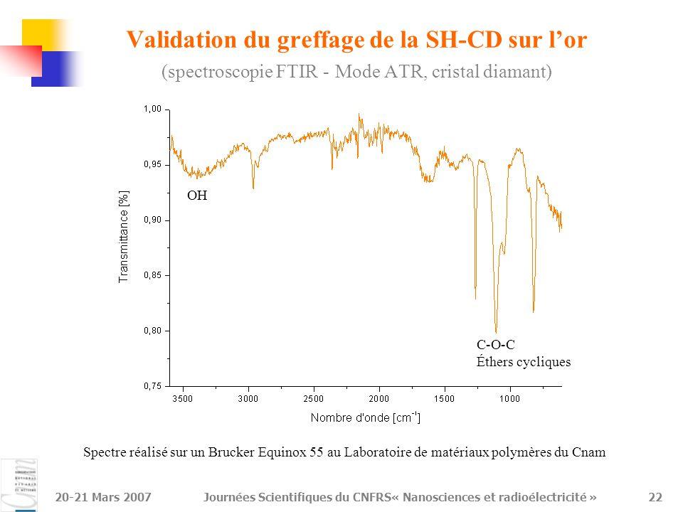 20-21 Mars 2007Journées Scientifiques du CNFRS« Nanosciences et radioélectricité »22 Validation du greffage de la SH-CD sur l'or (spectroscopie FTIR -