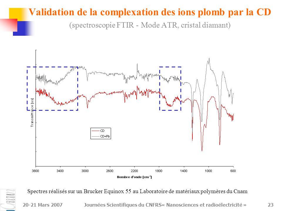 20-21 Mars 2007Journées Scientifiques du CNFRS« Nanosciences et radioélectricité »24 Présence du substrat en or  impossibilité de détecter le plomb via sa raie caractéristique Minimiser l'effet du substrat  accroître artificiellement la très faible quantité de plomb présente  Spectres de fluorescence X à incidence très rasante Relevés réalisés sur 1 wafer en verre  couches métalliques de Cr/Au identiques à la zone sensible du capteur Validation de la complexation des ions plomb par la CD  fluorescence X