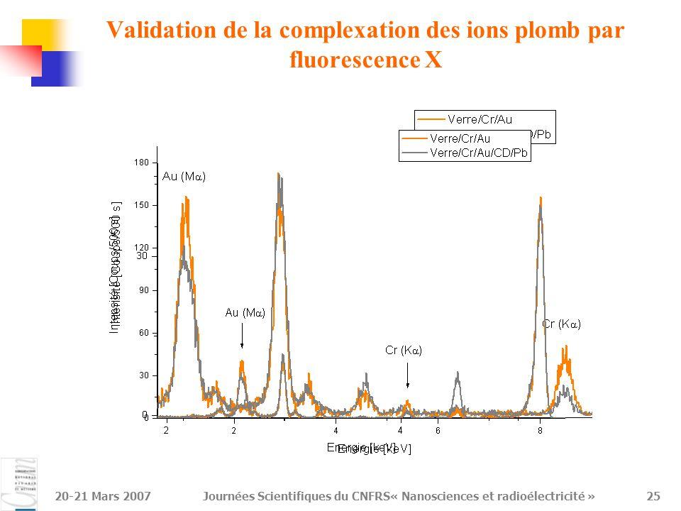 20-21 Mars 2007Journées Scientifiques du CNFRS« Nanosciences et radioélectricité »25 Validation de la complexation des ions plomb par fluorescence X