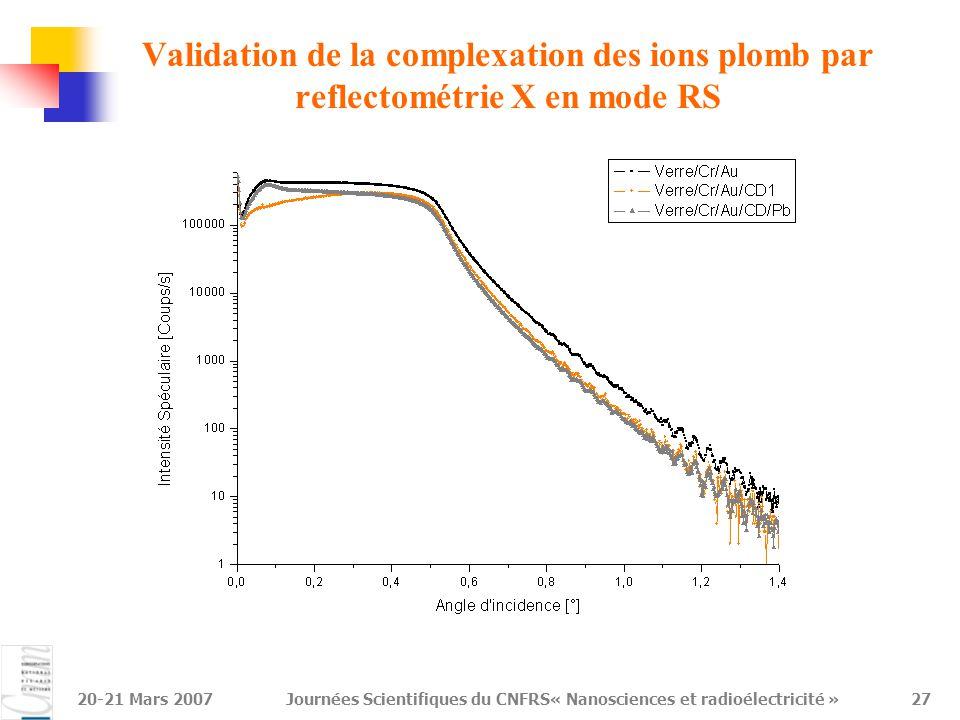 20-21 Mars 2007Journées Scientifiques du CNFRS« Nanosciences et radioélectricité »28 Détection gravimétrique Dépôt d'hydroxyde de plomb Pb(OH) 2 Complexation du Plomb par la  -CD