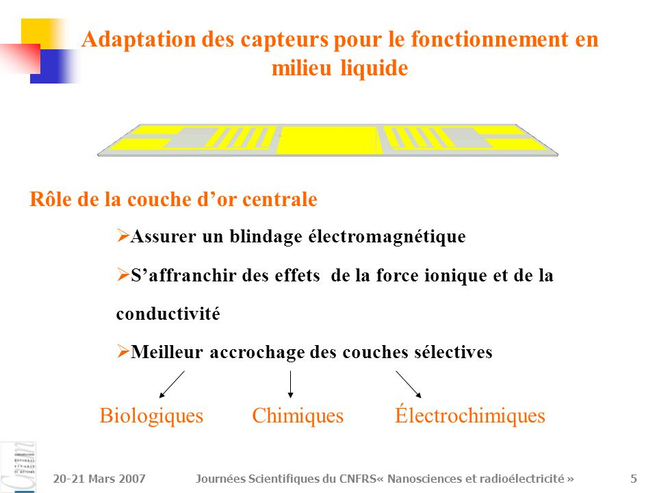 20-21 Mars 2007Journées Scientifiques du CNFRS« Nanosciences et radioélectricité »5  Assurer un blindage électromagnétique  S'affranchir des effets