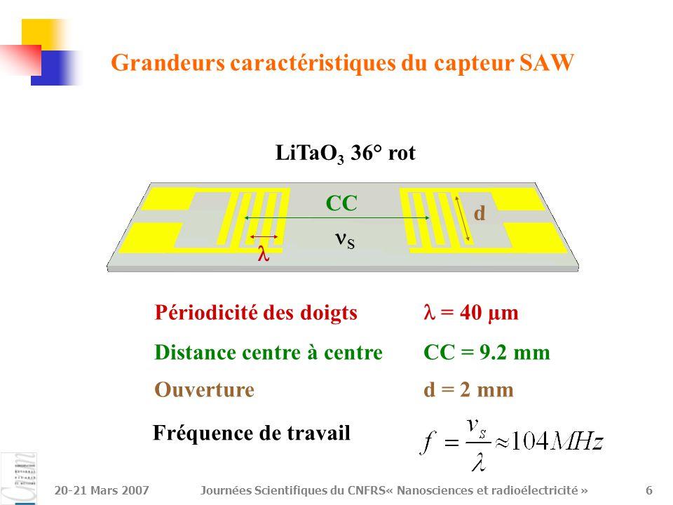 20-21 Mars 2007Journées Scientifiques du CNFRS« Nanosciences et radioélectricité »6 Grandeurs caractéristiques du capteur SAW LiTaO 3 36° rot Périodic