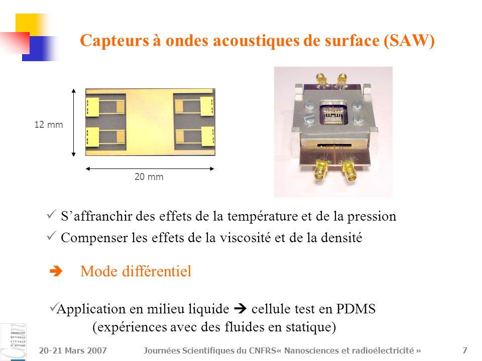 20-21 Mars 2007Journées Scientifiques du CNFRS« Nanosciences et radioélectricité »7 Capteurs à ondes acoustiques de surface (SAW) 20 mm 12 mm S'affran