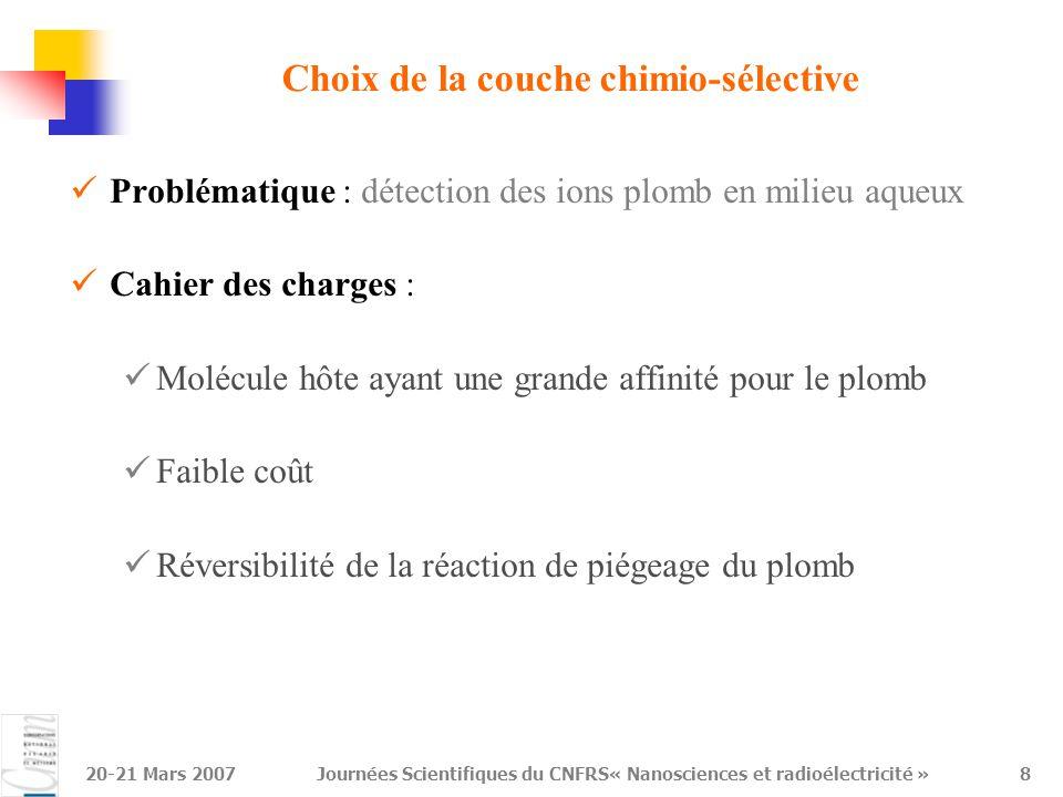 20-21 Mars 2007Journées Scientifiques du CNFRS« Nanosciences et radioélectricité »8 Choix de la couche chimio-sélective Problématique : détection des