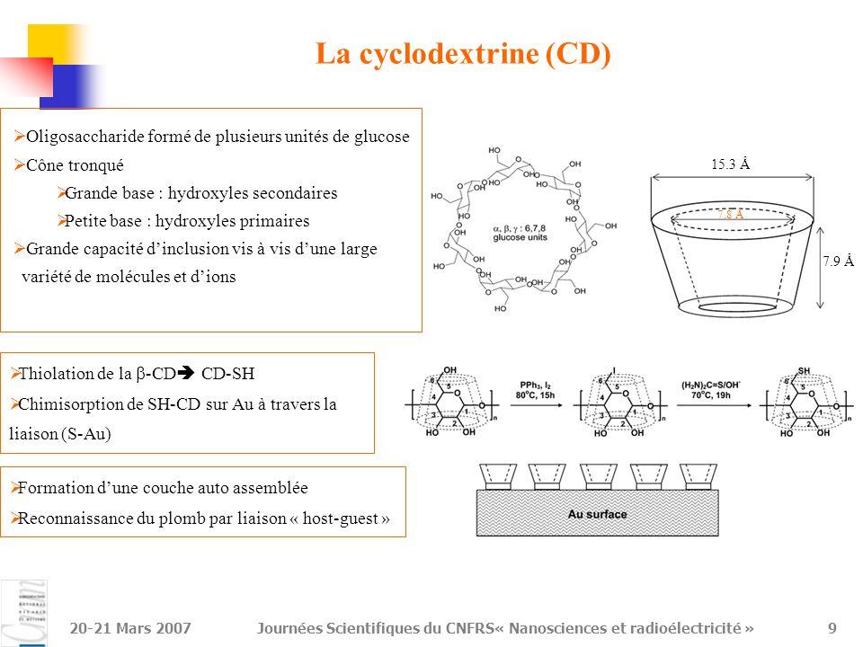 20-21 Mars 2007Journées Scientifiques du CNFRS« Nanosciences et radioélectricité »10 Détermination de la sensibilité du capteur SAW Dosage argentimétrique d'halogénures Électrodéposition de cuivre Dosage argentimétrique d'halogénures NaBr + AgNO 3  AgBr + NaNO 3  [Ag + ] PE Électrodéposition de cuivre Cuve en PDMS LiTaO3 I Electrolyte (0.01M CuSo 4 Dans 0.05M H 2 SO 4 ) Electrode de cuivre Générateur de courant Couche d'or