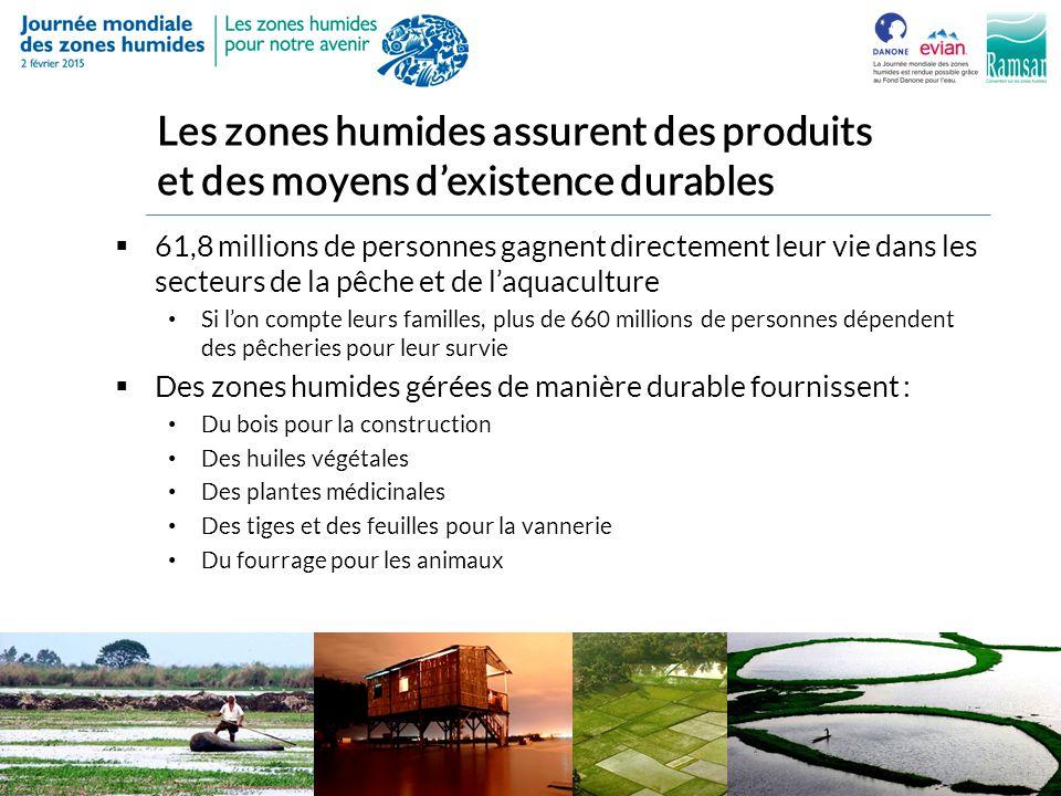 Sources d'information Pour les ressources mondiales en eau douce : World Business Council for Sustainable Development: Water Fact and Trends, 2009 (p.