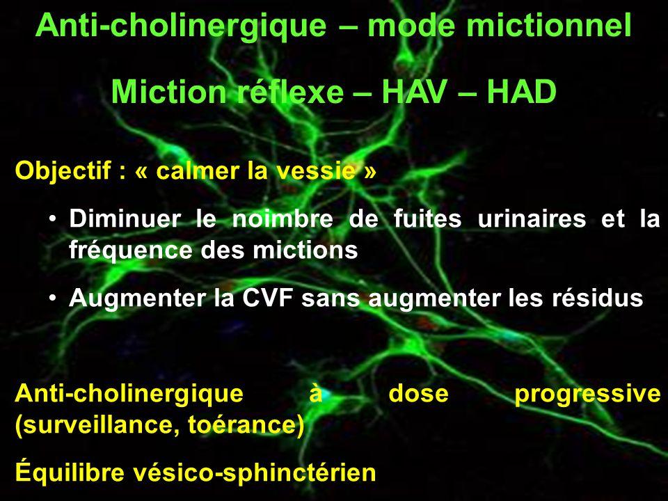 Objectif : « calmer la vessie » Diminuer le noimbre de fuites urinaires et la fréquence des mictions Augmenter la CVF sans augmenter les résidus Anti-cholinergique à dose progressive (surveillance, toérance) Équilibre vésico-sphinctérien Anti-cholinergique – mode mictionnel Miction réflexe – HAV – HAD
