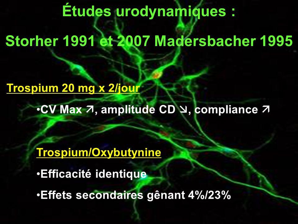 Études urodynamiques : Storher 1991 et 2007 Madersbacher 1995 Trospium 20 mg x 2/jour CV Max , amplitude CD , compliance  Trospium/Oxybutynine Efficacité identique Effets secondaires gênant 4%/23%