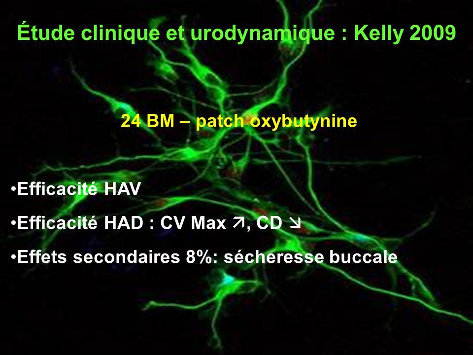Étude clinique et urodynamique : Kelly 2009 24 BM – patch oxybutynine Efficacité HAV Efficacité HAD : CV Max , CD  Effets secondaires 8%: sécheresse buccale