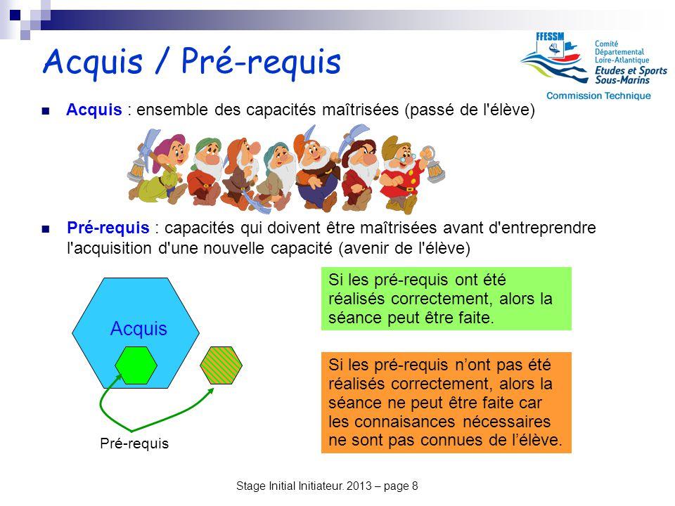 Stage Initial Initiateur. 2013 – page 8 Acquis / Pré-requis Acquis : ensemble des capacités maîtrisées (passé de l'élève) Acquis Pré-requis Si les pré