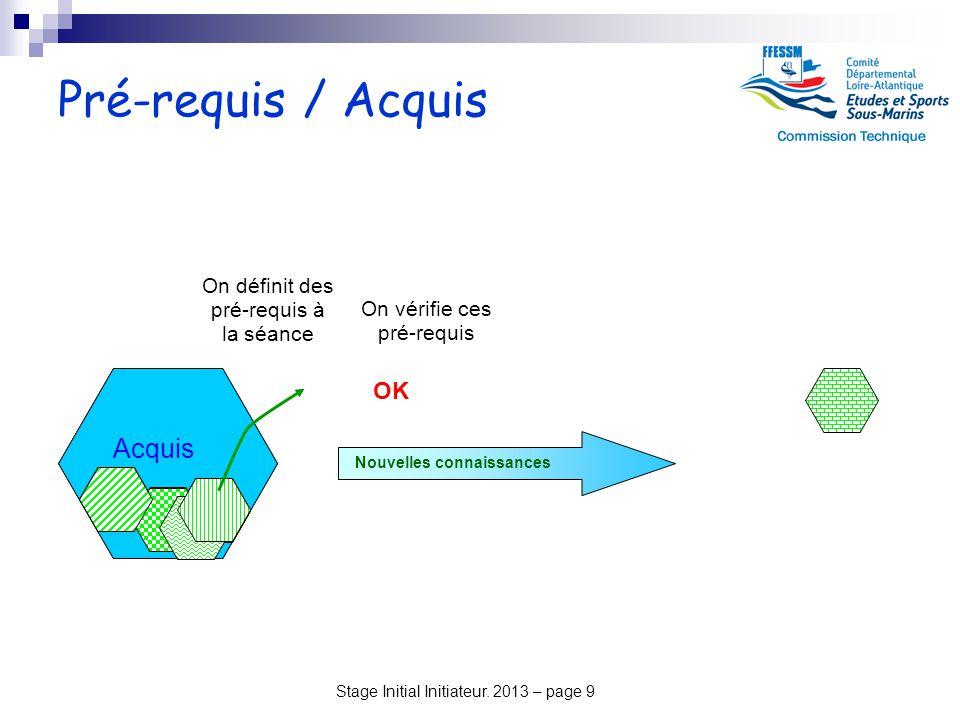 Stage Initial Initiateur. 2013 – page 9 Acquis Pré-requis / Acquis On définit des pré-requis à la séance On vérifie ces pré-requis Nouvelles connaissa