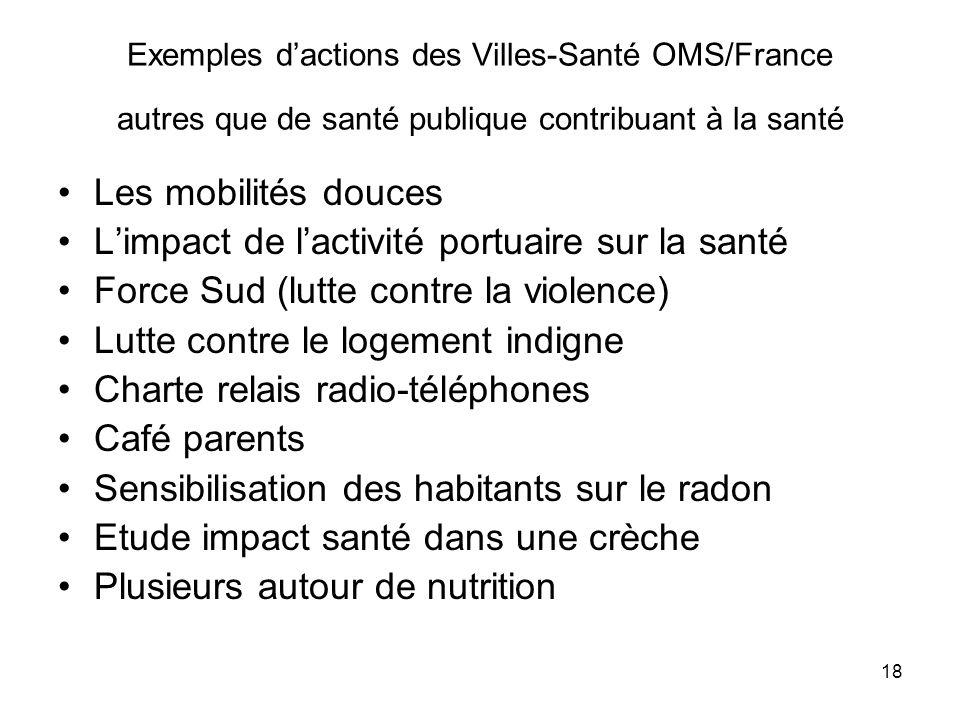 18 Exemples d'actions des Villes-Santé OMS/France autres que de santé publique contribuant à la santé Les mobilités douces L'impact de l'activité port