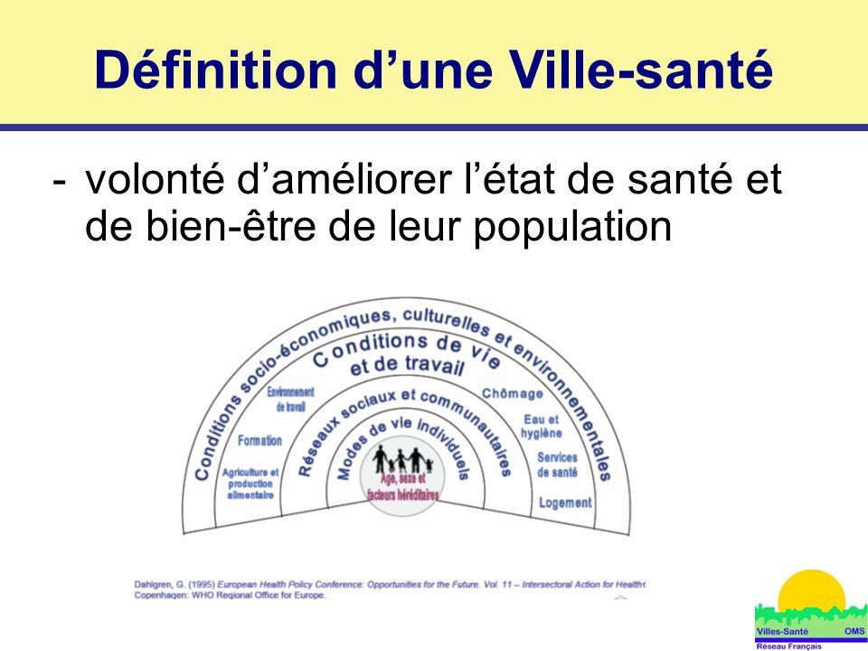 2 -volonté d'améliorer l'état de santé et de bien-être de leur population Définition d'une Ville-santé