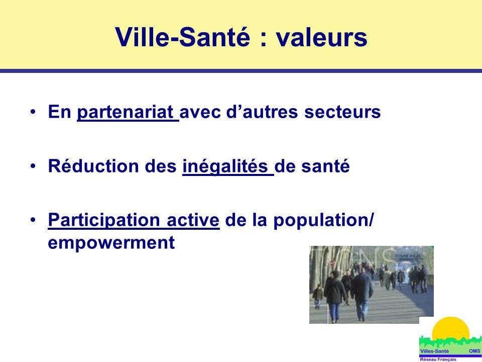 3 Ville-Santé : valeurs En partenariat avec d'autres secteurs Réduction des inégalités de santé Participation active de la population/ empowerment