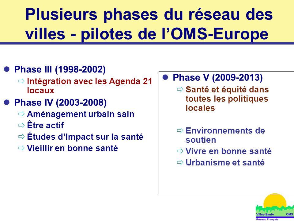 4 Plusieurs phases du réseau des villes - pilotes de l'OMS-Europe Phase III (1998-2002)  Intégration avec les Agenda 21 locaux Phase IV (2003-2008) 