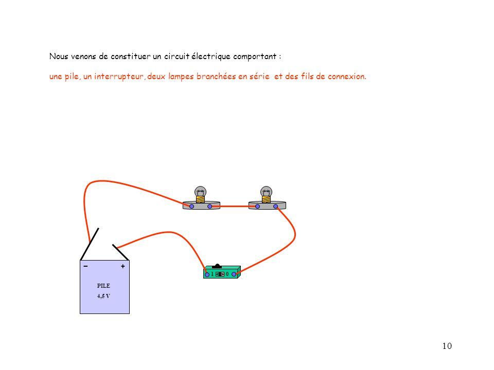 10 Nous venons de constituer un circuit électrique comportant : une pile, un interrupteur, deux lampes branchées en série et des fils de connexion.