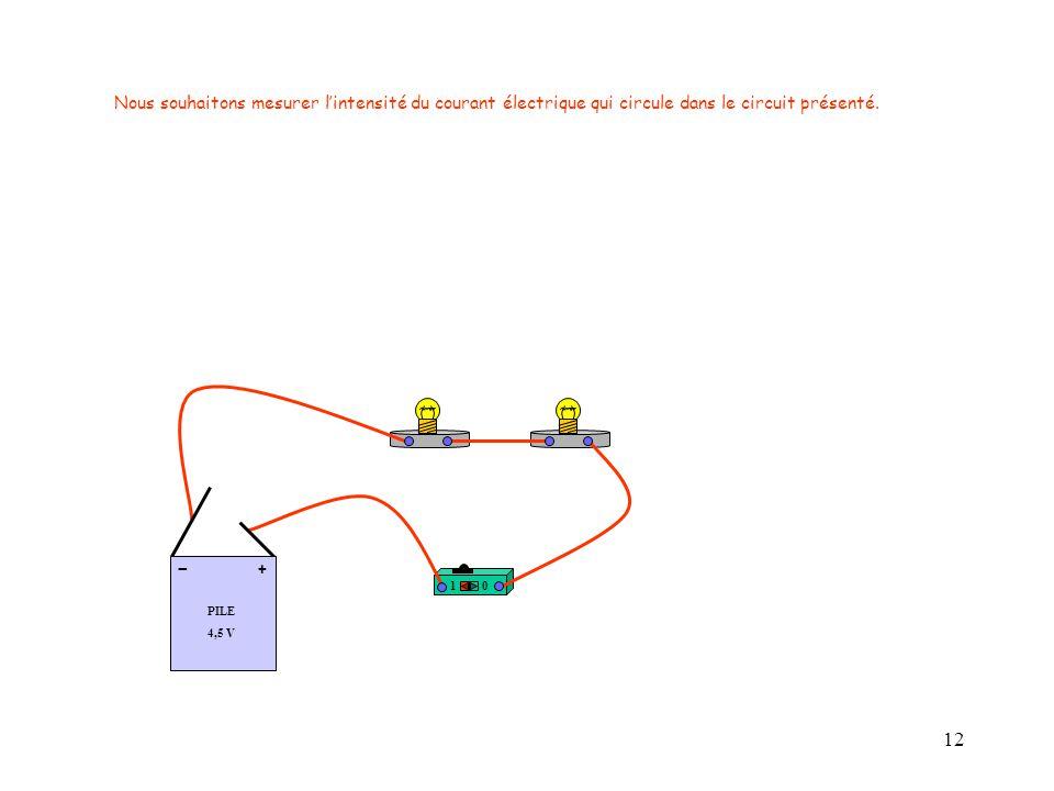 12 Nous souhaitons mesurer l'intensité du courant électrique qui circule dans le circuit présenté. 10 PILE 4,5 V + -