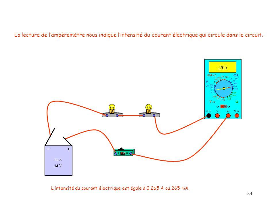 24 10 A. 265 Com mA DC A OffOn 10A 2A 200 20 V  2 V AC mA AC V DC 2M 20k 2k 200 0.2 2 200 20 2 0.2 2 20 200 La lecture de l'ampèremètre nous indique