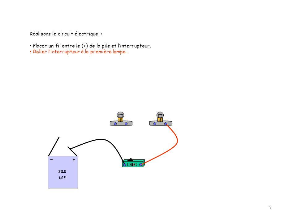 7 10 PILE 4,5 V + - Réalisons le circuit électrique : Placer un fil entre le (+) de la pile et l'interrupteur. Relier l'interrupteur à la première lam