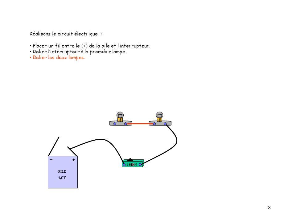 8 10 PILE 4,5 V + - Réalisons le circuit électrique : Placer un fil entre le (+) de la pile et l'interrupteur. Relier l'interrupteur à la première lam