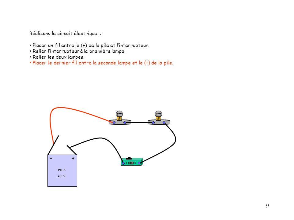 9 10 PILE 4,5 V + - Réalisons le circuit électrique : Placer un fil entre le (+) de la pile et l'interrupteur. Relier l'interrupteur à la première lam