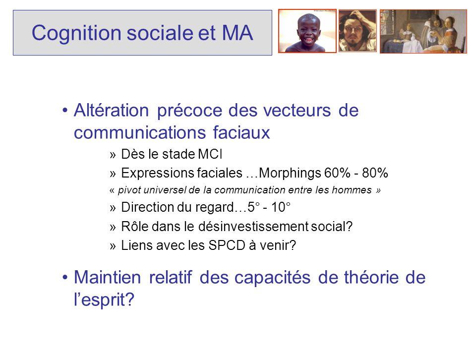 Cognition sociale et MA Altération précoce des vecteurs de communications faciaux »Dès le stade MCI »Expressions faciales …Morphings 60% - 80% « pivot universel de la communication entre les hommes » »Direction du regard…5° - 10° »Rôle dans le désinvestissement social.