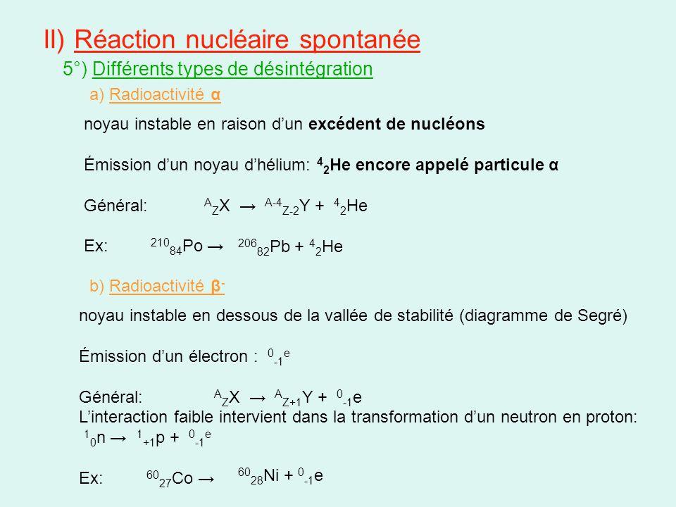 II) Réaction nucléaire spontanée 5°) Différents types de désintégration a) Radioactivité α noyau instable en raison d'un excédent de nucléons Émission