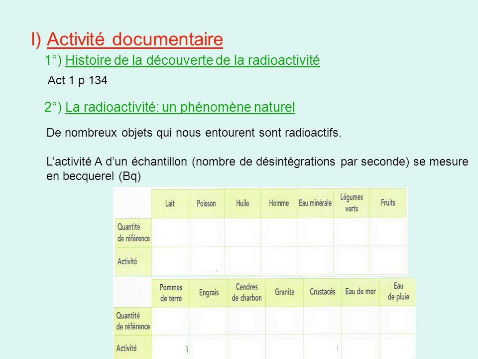 I) Activité documentaire De nombreux objets qui nous entourent sont radioactifs. L'activité A d'un échantillon (nombre de désintégrations par seconde)
