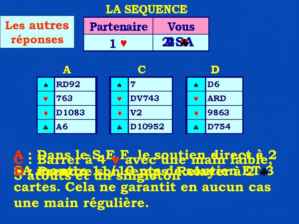 A : Dans le S.E.F. le soutien direct à 2 SA montre 11/12 pts de soutien ET 3 cartes. Cela ne garantit en aucun cas une main régulière. C : Barrer à 4