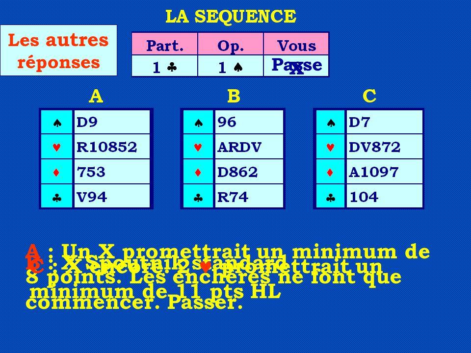 A : Un X promettrait un minimum de 8 points. Les enchères ne font que commencer. Passer. B : X Spoutnik standard C : X encore. 2 promettrait un minimu