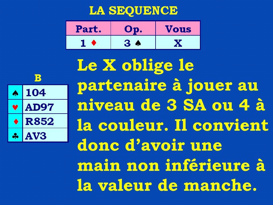 Le X oblige le partenaire à jouer au niveau de 3 SA ou 4 à la couleur. Il convient donc d'avoir une main non inférieure à la valeur de manche.