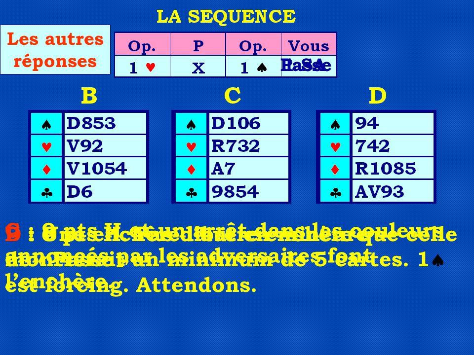 B : 6 pts H. Pas d'autre enchère que celle de « Passe » Passe C : 9 pts H et un arrêt dans les couleurs annoncés par les adversaires font l'enchère. 1