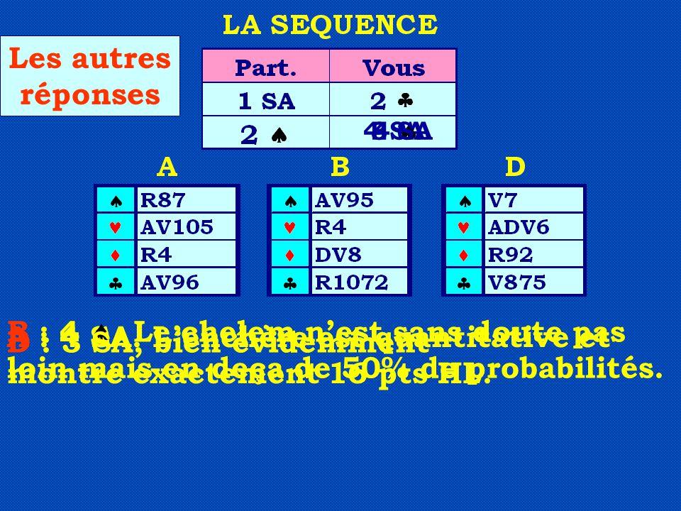A : 4 SA. L'enchère est quantitative et montre exactement 16 pts HL. 4 SA B : 4 . Le chelem n'est sans doute pas loin mais en deça de 50% de probabil