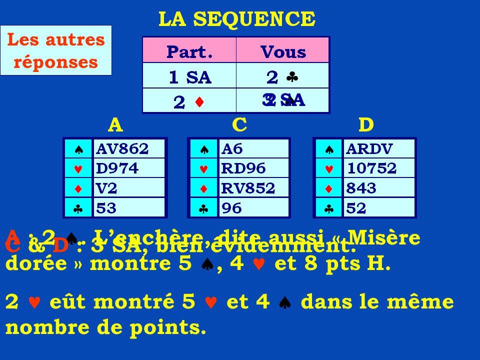 A : 2 . L'enchère, dite aussi « Misère dorée » montre 5 , 4 et 8 pts H. 2 eût montré 5 et 4  dans le même nombre de points. 2  C & D : 3 SA, bien