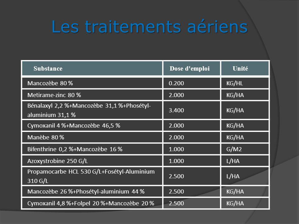 SubstanceDose d emploi Unité Les traitements aériens Iprodione 50 %1.500KG/HA Pyriméthanil 400 G/L2.000L/HA Cyprodinyl 37,5 %+Fludioxonil 25 %0.600KG/HA Soufre triture 95 %20.000KG/HA Thirame 80 %0.250KG/HL Pencycuron 250 G/L3.000L/HA Abamectine 18 G/L0.500L/HA Cyromazine 75 %0.400KG/HA Pipéronyl butoxyde 120 G/L+Pyrethrines 24 G/L0.500L/HL Acetamipride 200 G/KG0.125KG/HA